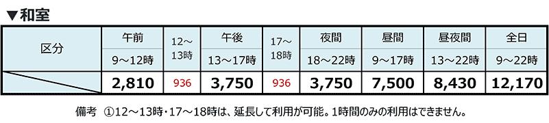 利用料金早見表-04.png